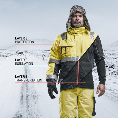 3 Layer Garment Principle Extra Warm