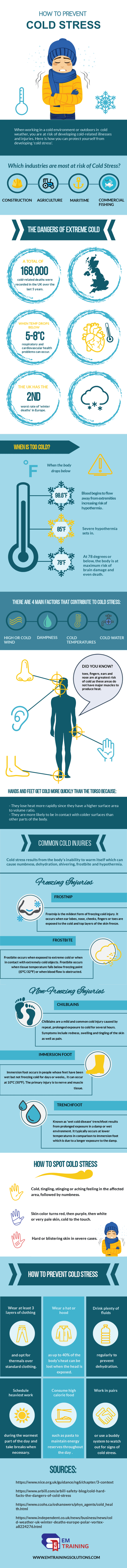 How To Prevent Cold Stress infographic