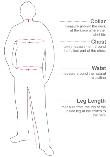 Body Measuring Guidance for Workwear